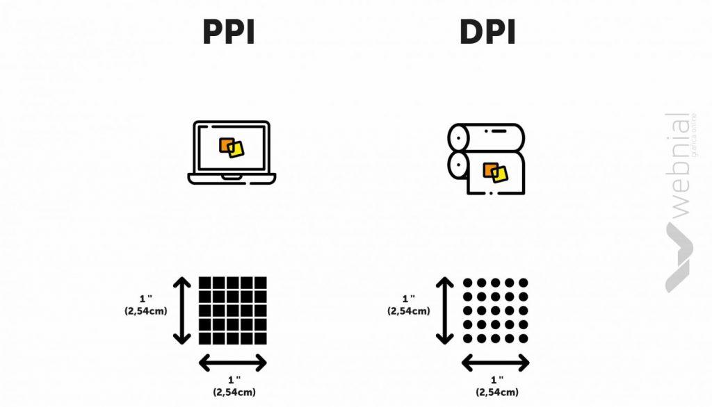 Sự khác biệt giữa PPI và DPI là gì?